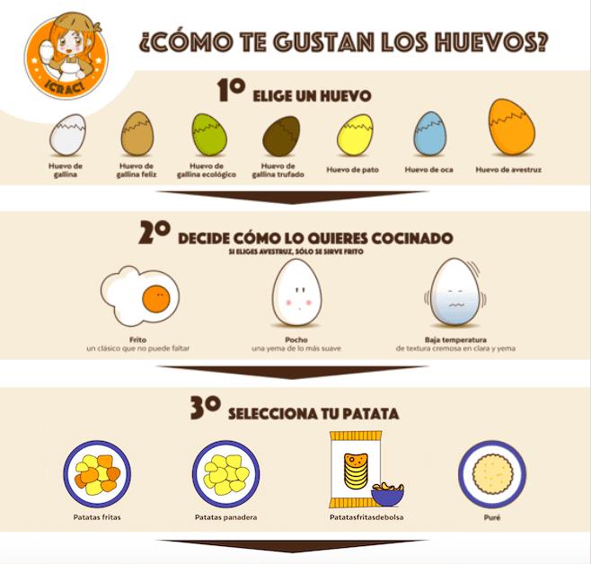 huevos rotos en Zaragoza